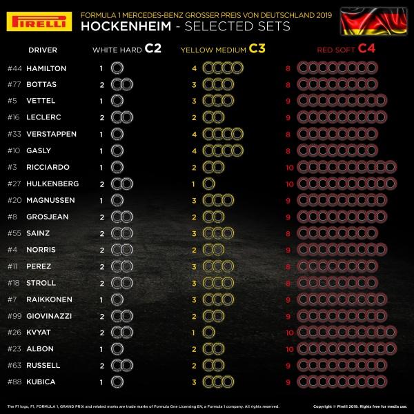 11-de-selected-sets-per-driver-en-479909