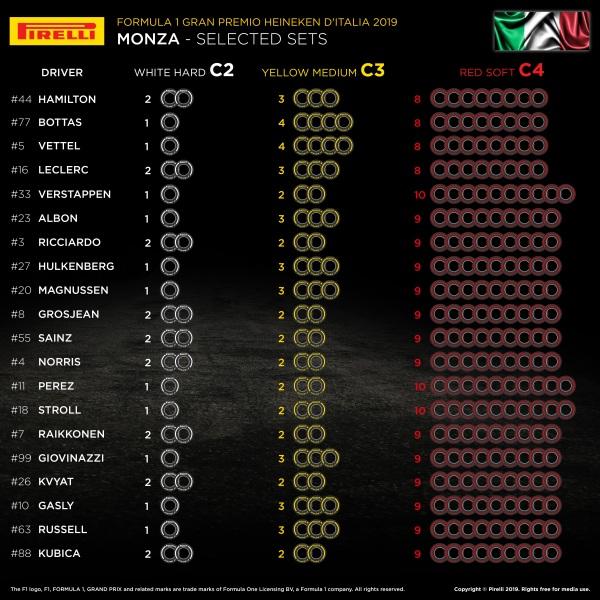 14-it-selected-sets-per-driver-en-974318
