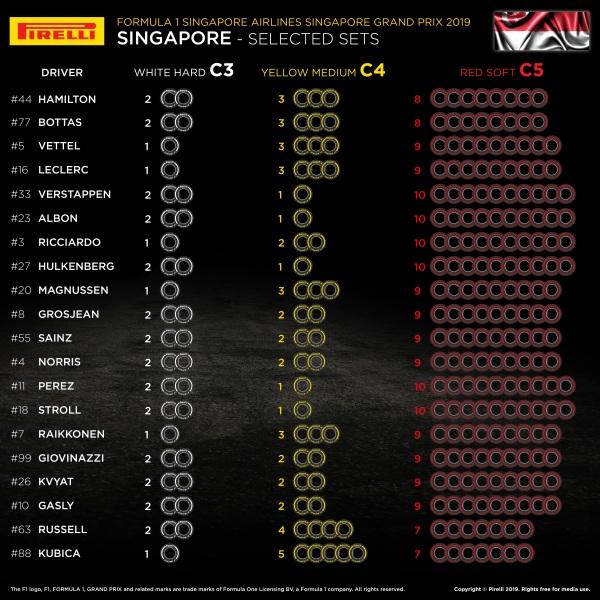 15-sg-selected-sets-per-driver-en-744996