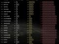 16-ru-selected-sets-per-driver-en-656239