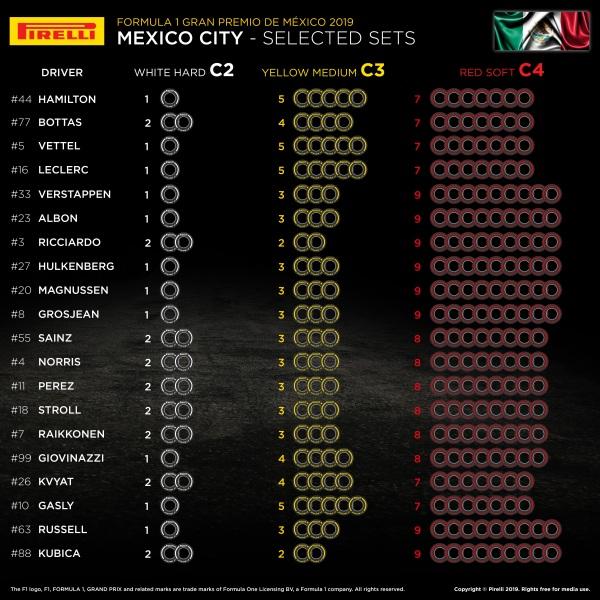18-mx-selected-sets-per-driver-en-105126