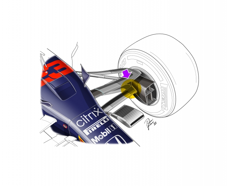 sospensione-anteriore-redbull-rb16-sfumato-jpeg-freccia