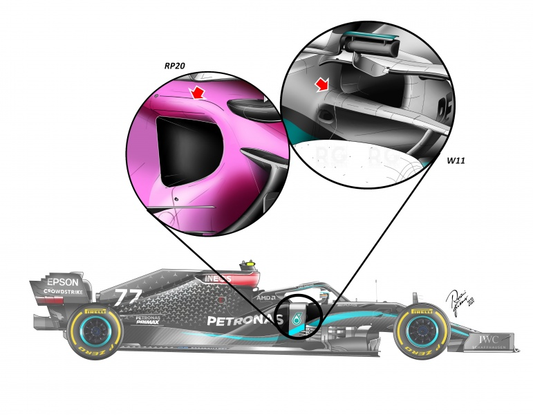 brake-duct-mercedes-racing-point-2020