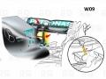 ala posteriore mercedes sochi color confronto