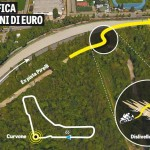 Una nuova chicane per Monza?