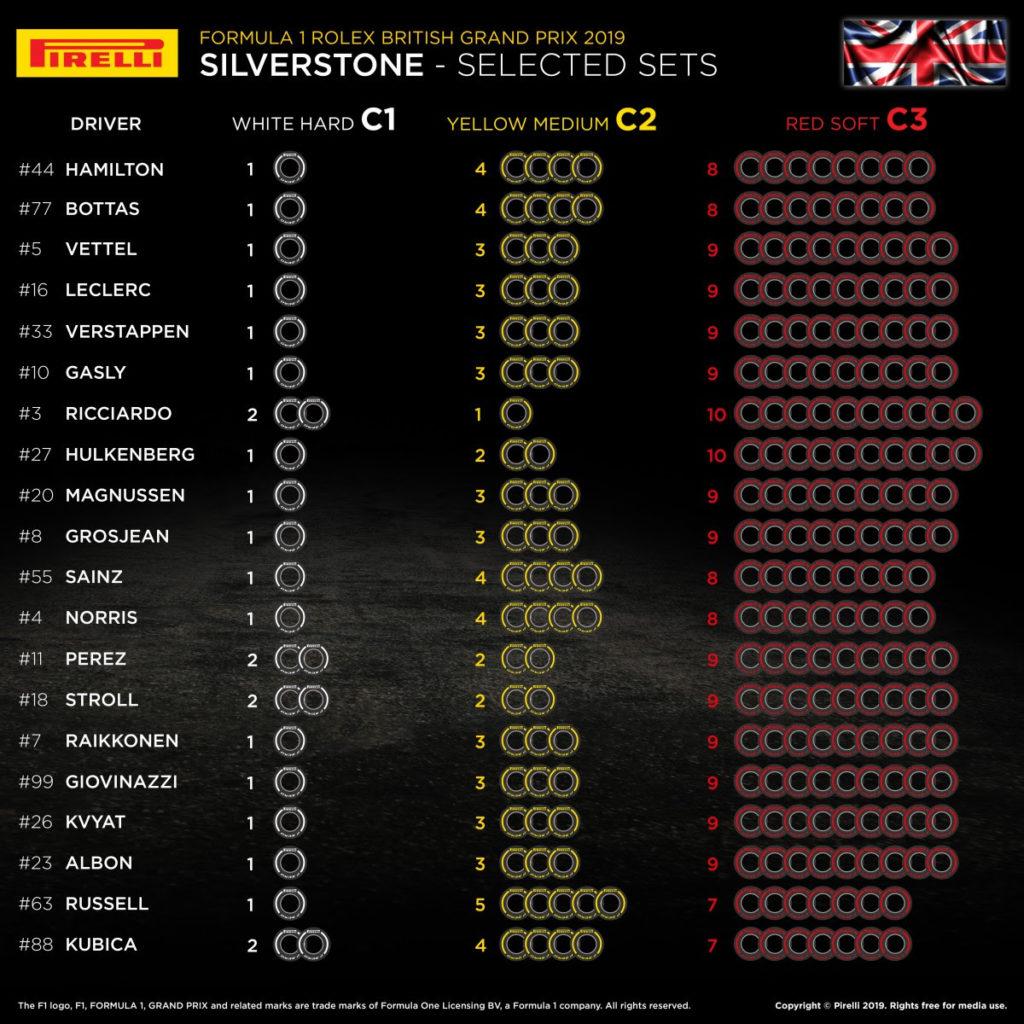 Gp Gran Bretagna F1 2019 - Set Pirelli