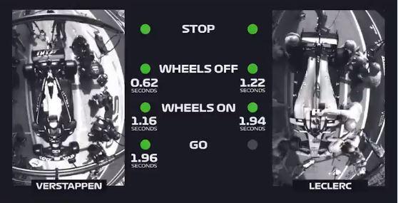Silverstone, Leclec vs Verstappen: quanto un pit stop sia fondamentale in F1