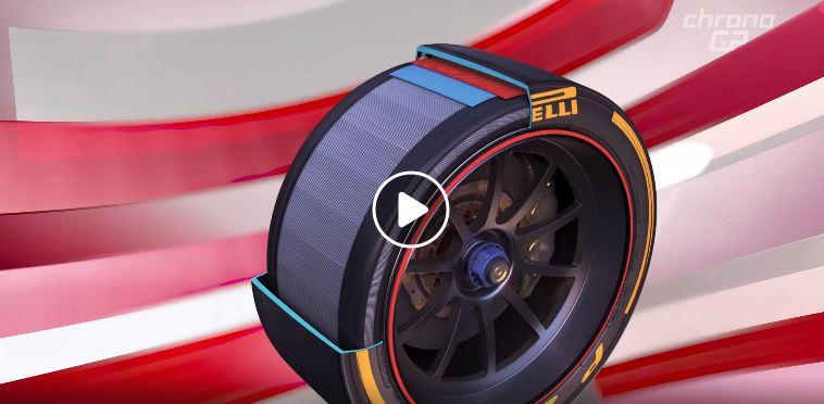 "F1 2021: Renault prova i nuovi pneumatici Pirelli da 18"" al Paul Ricard [ VIDEO ] –"