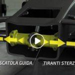 F1, Corsa contro il tempo per avere il DAS sulla Ferrari SF1000 [ VIDEO ] –