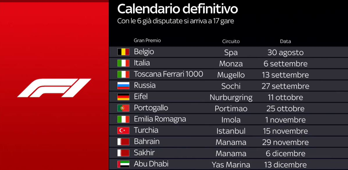 calendario_finale_F1_2020.jpg