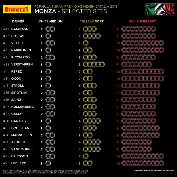 14-IT-Selected-Sets-Per-Driver-EN