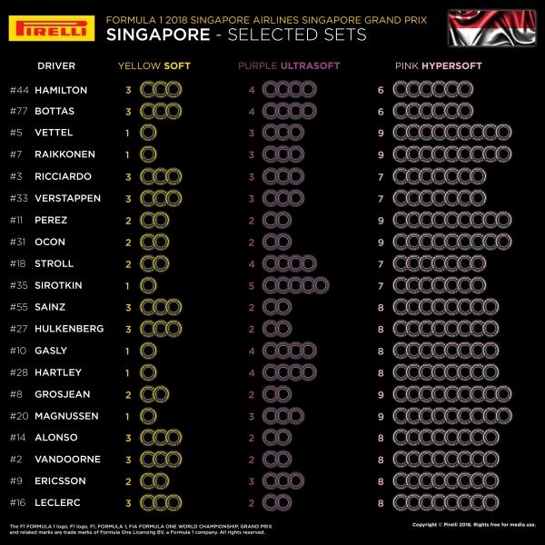 15-SG-Selected-Sets-Per-Driver-EN