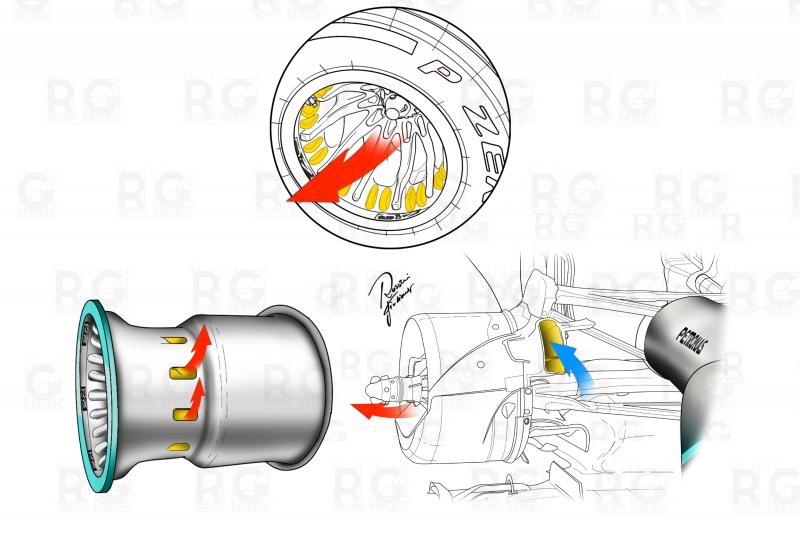 sistema raffrendamento mercedes jepg