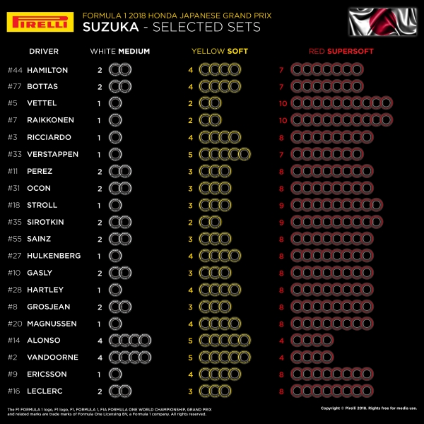 17-JP-Selected-Sets-Per-Driver-EN