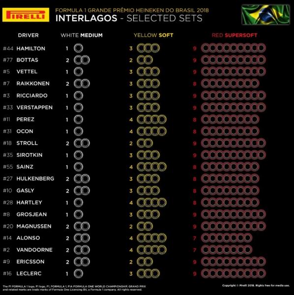 Pirelli_F1_Brasile