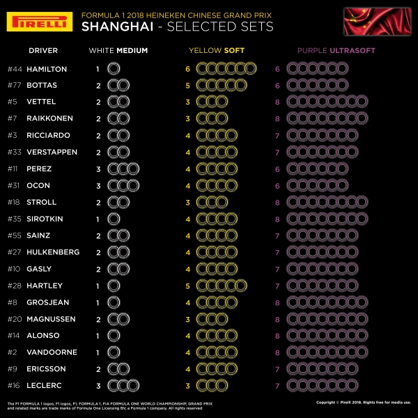 F1: in Cina strategie conservative per risparmiare carburante