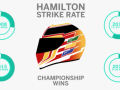 comparing-f1s-four-time-world-champions_d