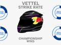 comparing-f1s-four-time-world-champions_e