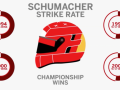 comparing-f1s-four-time-world-champions_f