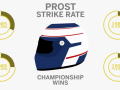 comparing-f1s-four-time-world-champions_g