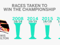 comparing-f1s-four-time-world-champions_i