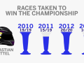 comparing-f1s-four-time-world-champions_l
