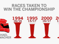 comparing-f1s-four-time-world-champions_m