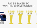 comparing-f1s-four-time-world-champions_n