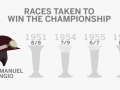comparing-f1s-four-time-world-champions_o