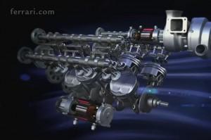 motori F1 V6 turbo
