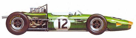 Brabham-Repco BT19/BT20