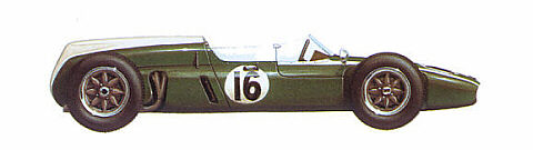 Cooper-Climax T53