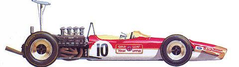 Lotus-Ford 49/49B
