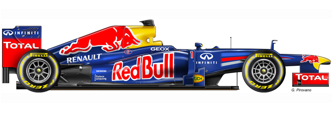 Red Bull Racing - RB 8