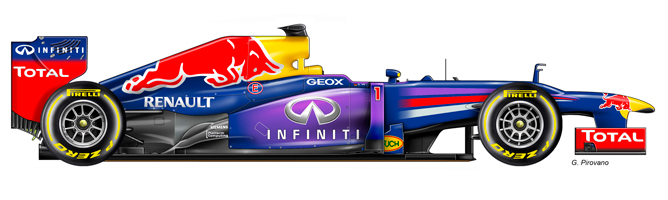 Red Bull Racing - RB 9