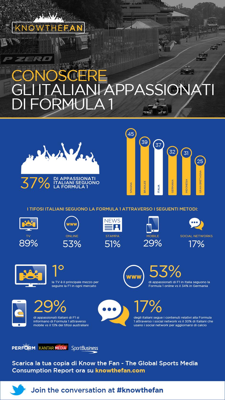 Infografica_Gli italiani e la F1_high res