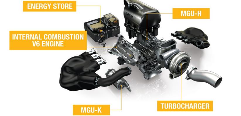 Power Unit Renault