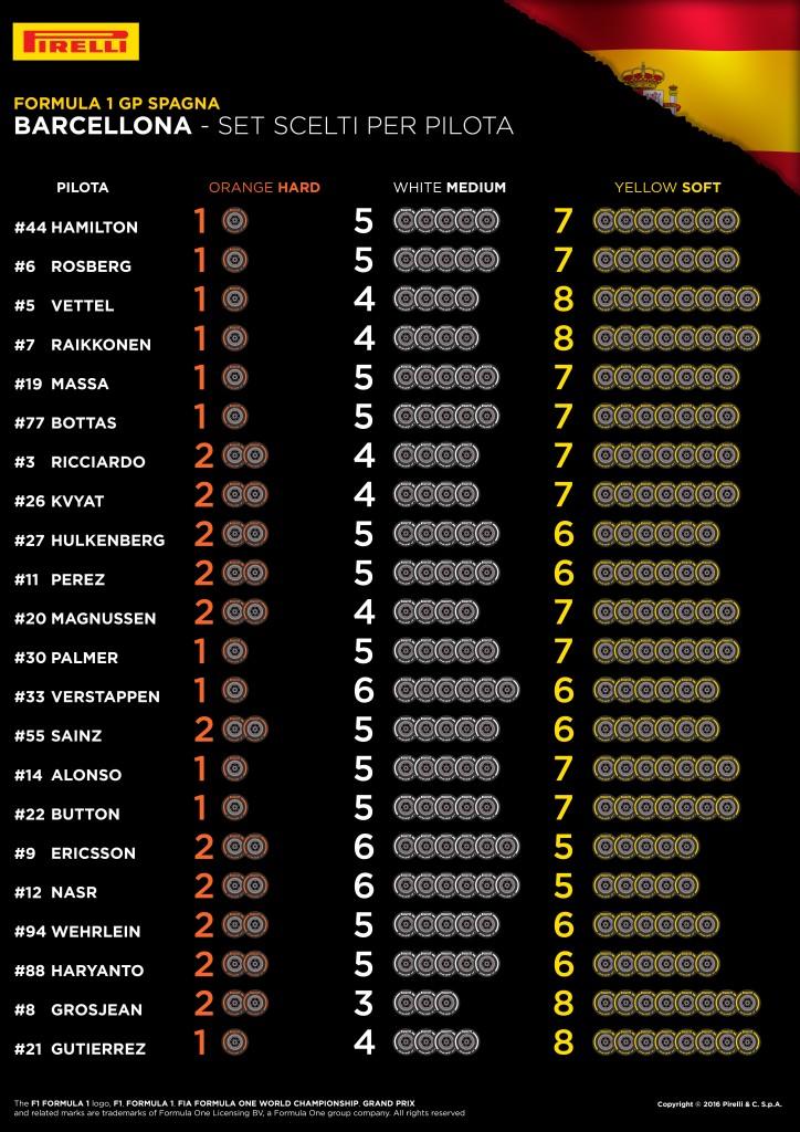 Pirelli-SpainGp-F1-2016-PZero