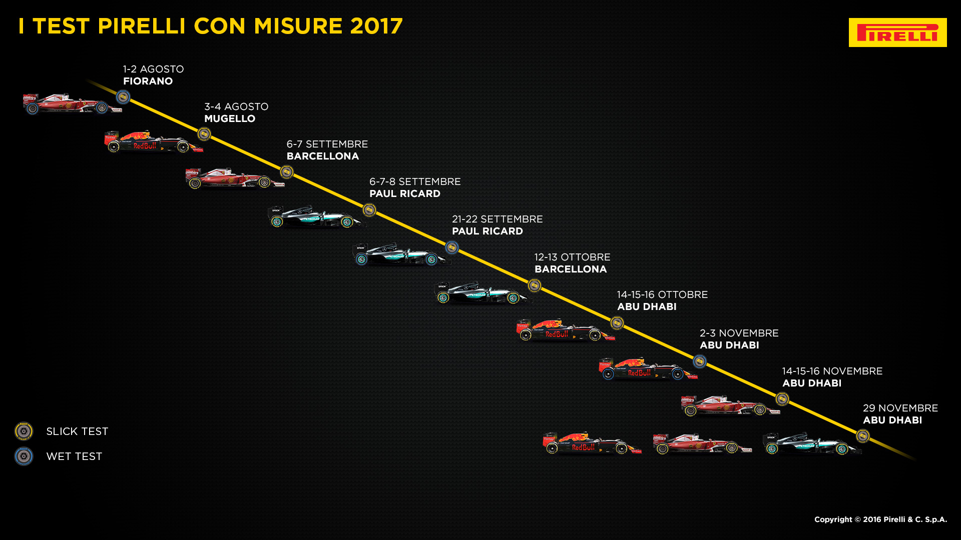 Calendario Formula1.Il Calendario Completo Dei Test F1 Pirelli Con Pneumatici 2017