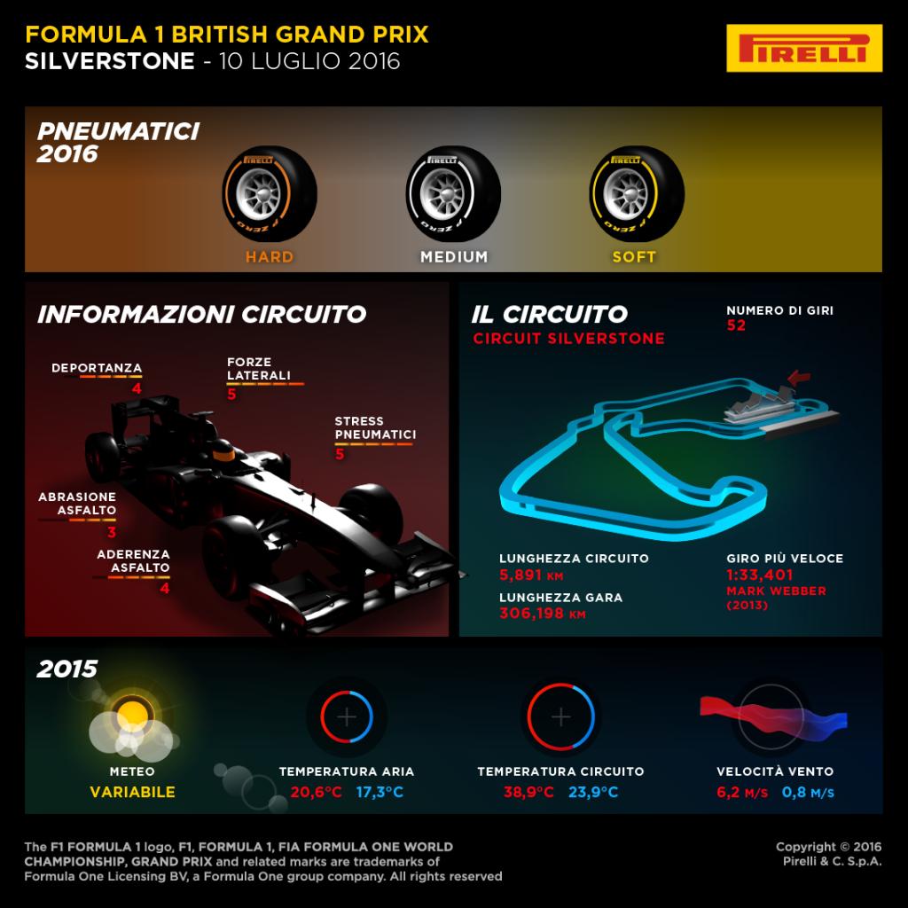 Pirelli_PZero_F1_2016_Silverstone