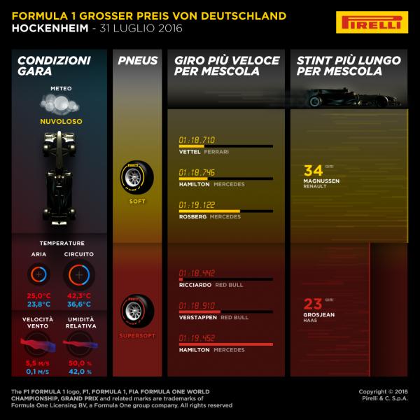12-german-race2-1k-it