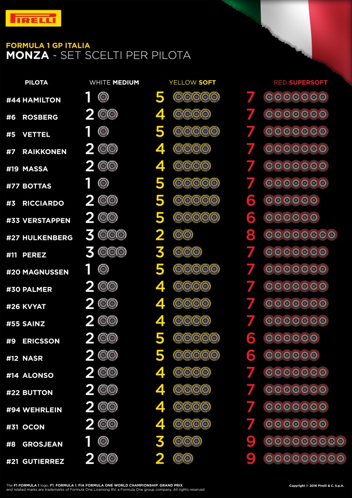 14-Monza-Selected-Sets-Per-Driver-4k-IT