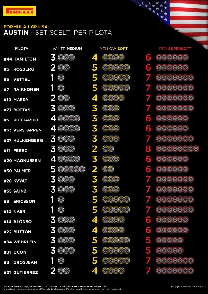 18-USA-Selected-Sets-Per-Driver-4k-IT