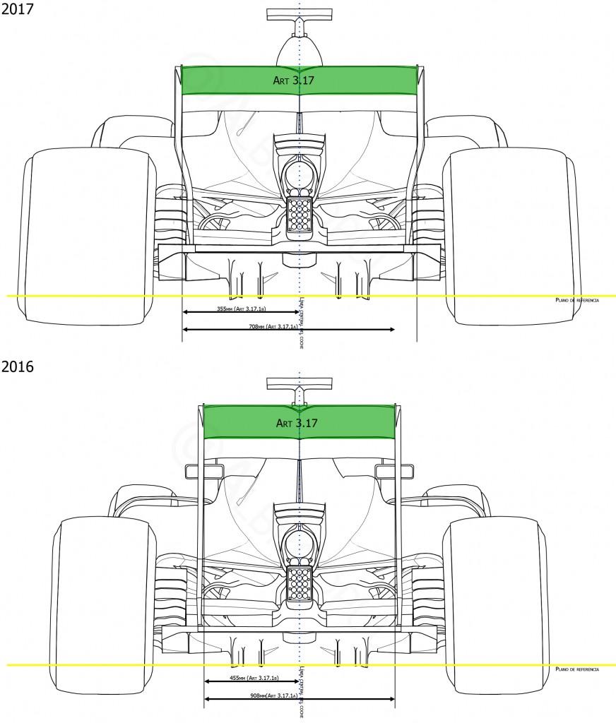 F1 2017 vs F1 2016 | via @Albrodpul