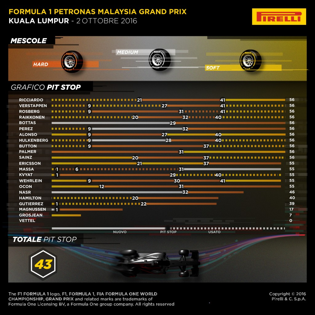 Malesia_F1_Pirelli_1