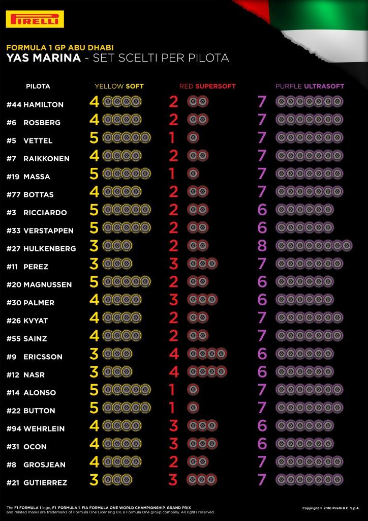 21-AbuDhabi-Selected-Sets-Per-Driver-4k-IT