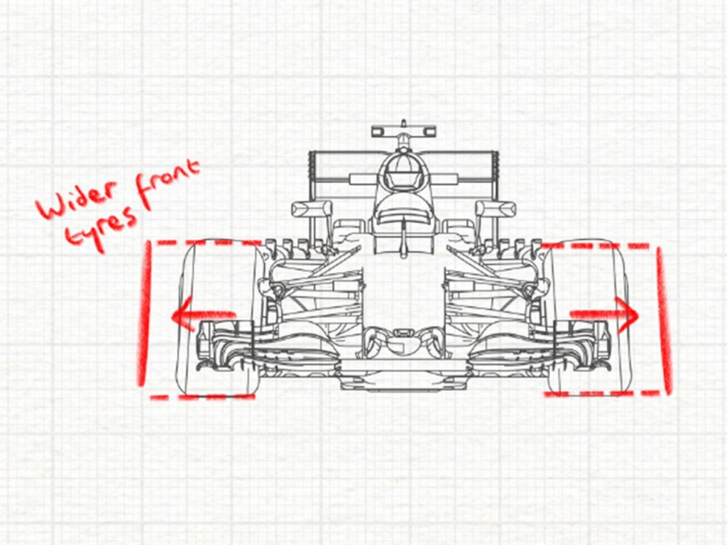 1.FRONT-TYRES