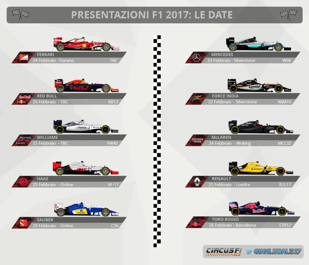 Presentazioni vetture 2017 - CircusF1