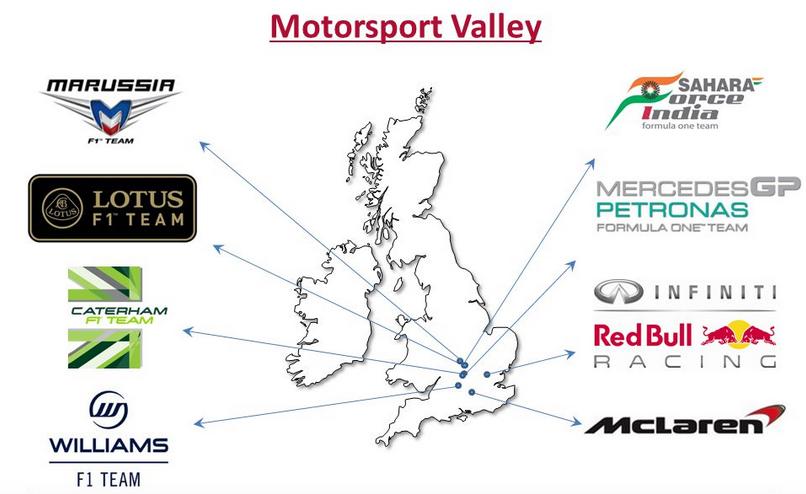 Motorsport Valley