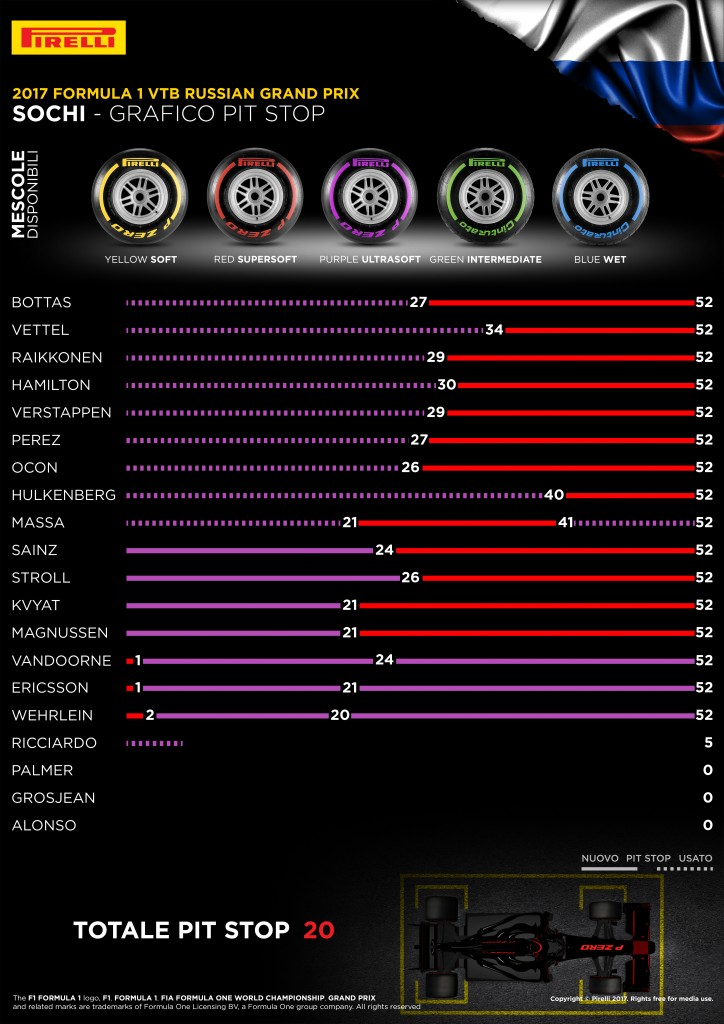 04-RU-PitStopSummary-4k-IT